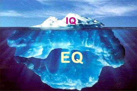 5 стратегически способности, влияещи върху емоционалната ни интелигентност