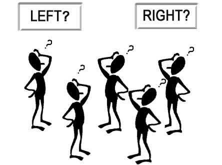 Вземане на решения – лични наблюдения и модели